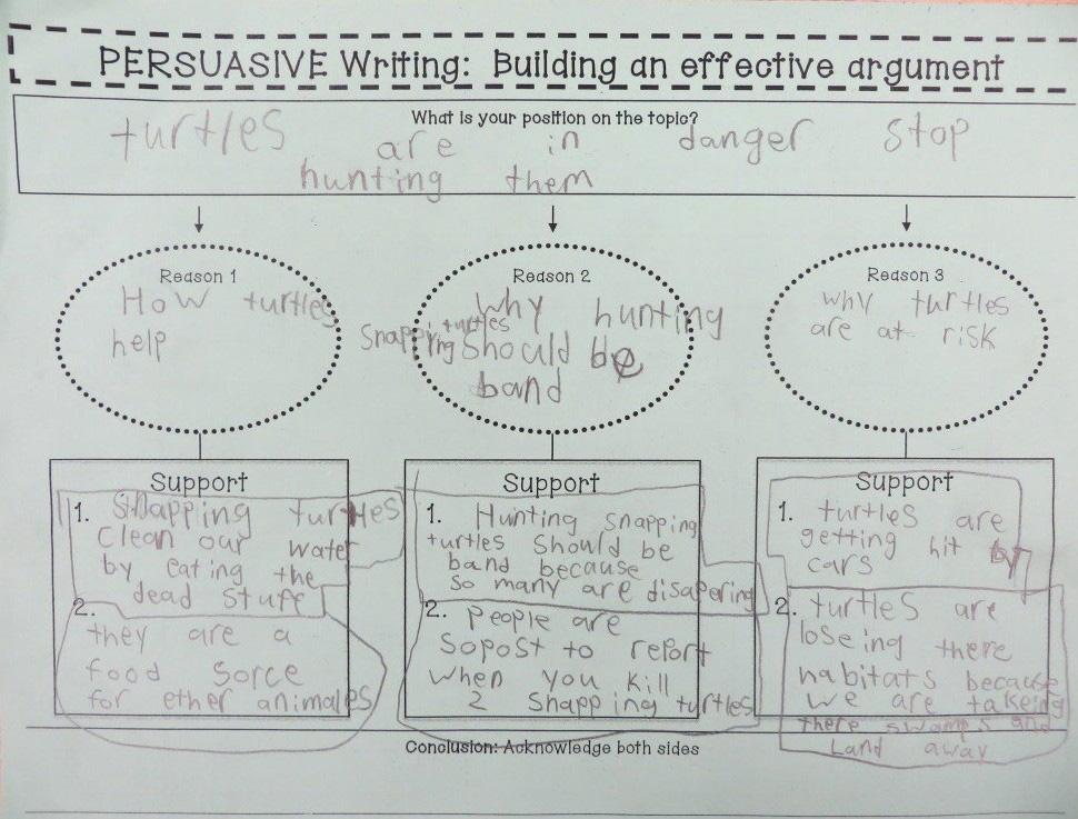 persuasive-planner